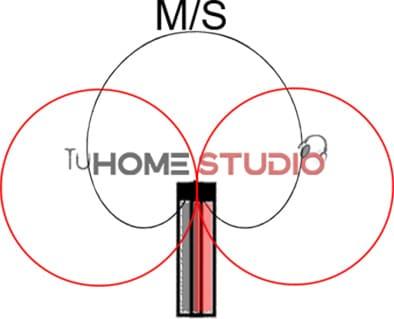 pasos para grabar con tecnica MS