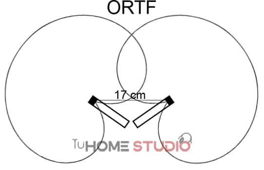 grabar musica clasica tecnica ORTF
